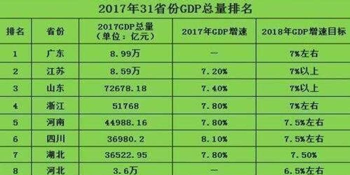河源经济总量2018_河源职业技术学院