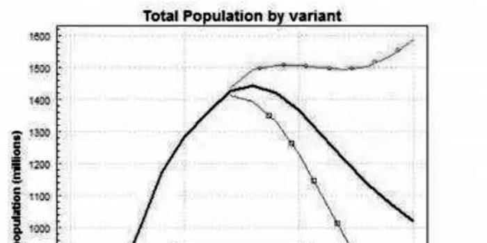 2025年人口雪崩减少_1992年然乌雪崩