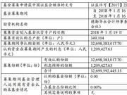 兴全合宜基金合同生效 34.9万有效认购户买了327亿