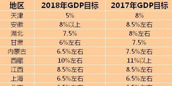 2019年GDP长沙主动挤水_沁园春长沙