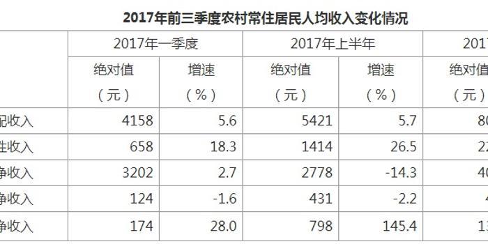 黑龙江人均收入_黑龙江地图