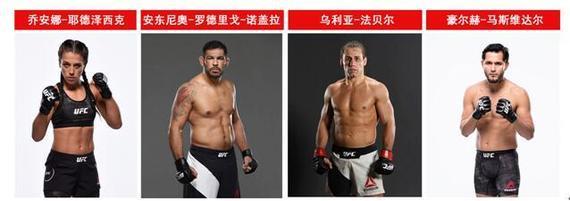 四位UFC名将将作为嘉宾出席UFC上海赛的称重仪式