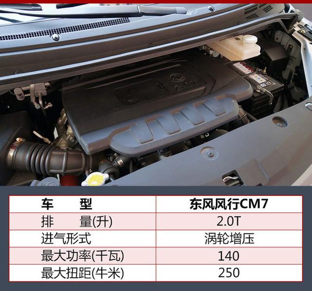 风行CM7手动挡版正式上市 售12.69万起