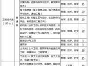 浙江理工大学三位一体招生