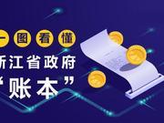 去年浙江省政府钱花在哪 今年准备怎么花?