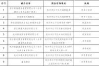 杭州江干出臺實施細則 幫企業解決返工人員過渡性住宿