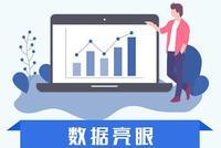 已有近十萬人投簡歷 杭州1365家單位提供28035個崗位