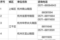杭州發布通告 清明現場祭掃需預約每個墓位限約3人