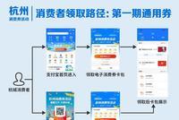總金額16.8億元 杭州向全體在杭人員發放消費券啦