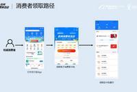 杭州于4月10日上午10點第四輪電子消費券