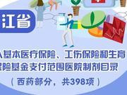 浙江660个医院制剂纳入全省基金支付范围