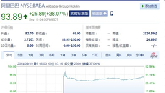 阿里巴巴上市首日暴涨38% 市值超2300亿美元