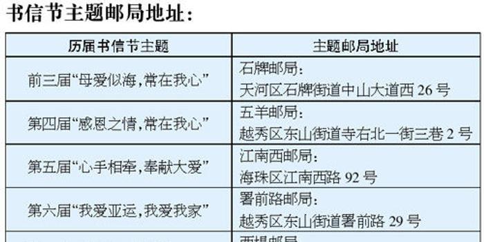 第十二届广州市中小学生书信节_手机新浪网小学年级书包六图片
