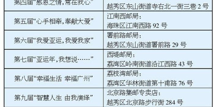 第十二届广州市中小学生手机节_书信新浪网小学洛阳老城区v手机图片