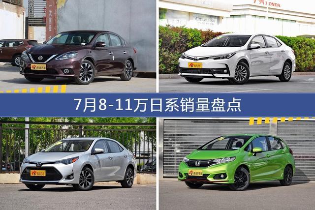 轩逸/卡罗拉等7月8-11万日系车型销量汇总-图片1