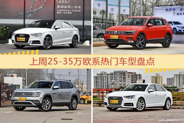 25-35万欧系车型中,奥迪A3关注度最高-图片1