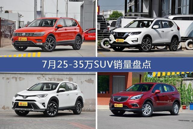 7月25-35万SUV热销车型盘点-图片1
