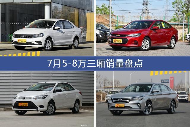7月5-8万三厢车型销量数据揭晓,用户愿意为哪些车买单?-图片1