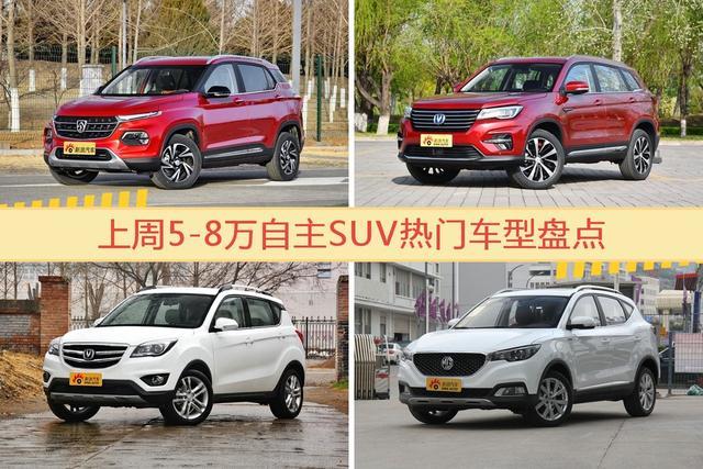 5-8万自主SUV车型中,宝骏510关注度最高-图片1