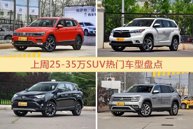 25-35万SUV车型上周热度排行揭晓,途观领跑-图片1