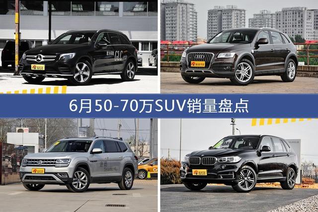 奔驰GLC级/奥迪Q5等6月50-70万SUV车型销量汇总-图片1