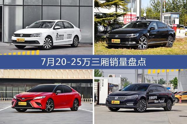速腾/迈腾等7月20-25万三厢车型销量汇总-图片1