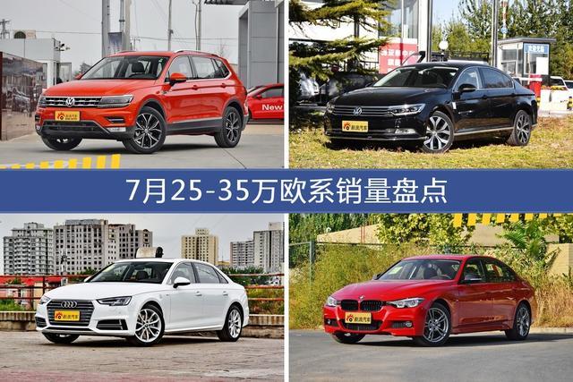途观/迈腾等7月25-35万欧系车型销量汇总-图片1