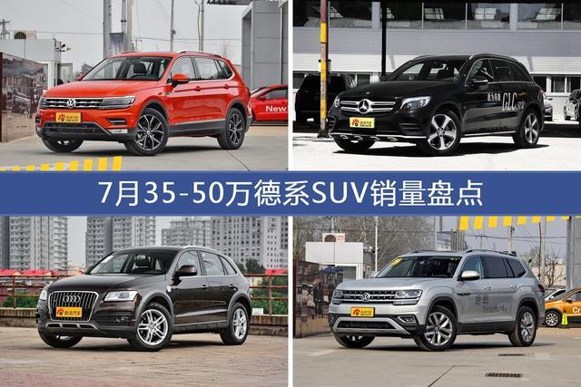 7月35-50万德系SUV热销车型盘点-图片1