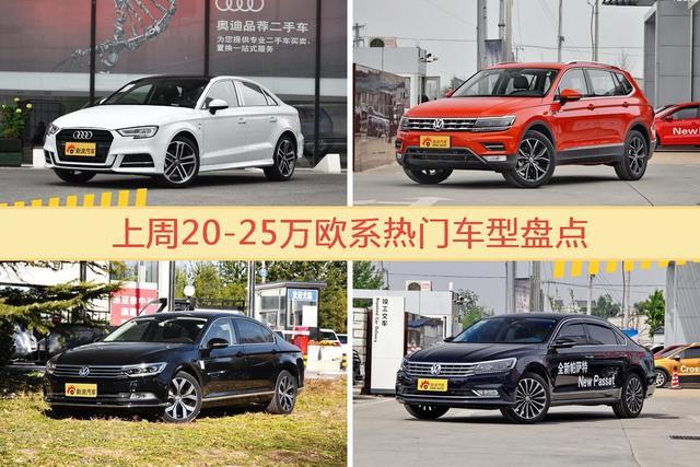 20-25万欧系车型中,奥迪A3关注度最高-图片1