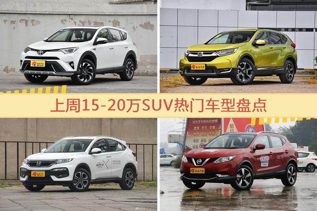 15-20万SUV车型中,RAV4荣放关注度最高-图片1