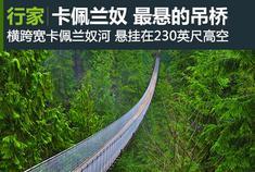 卡佩兰奴世界上最悬的吊桥