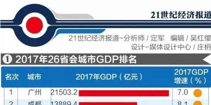 石家庄2017年经济总量_石家庄经济职业学院