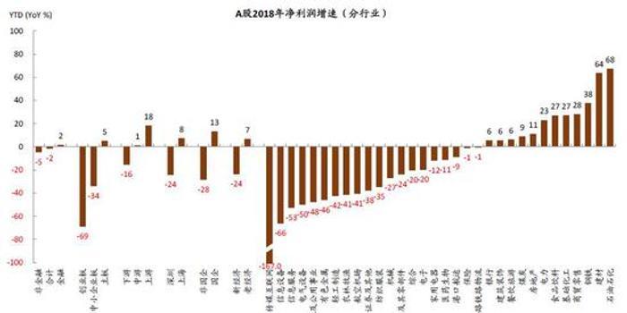 中金评上市公司年报、一季报业绩:增长初露企稳迹象
