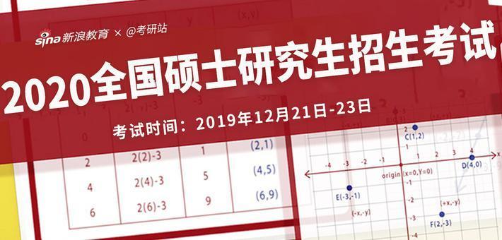 2020全国硕士研究生招生考试