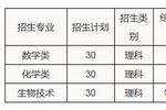 华南理工大学2020年高考强基计划招生20问20答