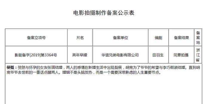 """《前任3》導演田羽生新片立項 講述""""英年早婚"""""""