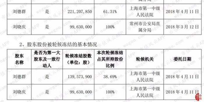高利貸炸雷、董事長炒股被刑拘:晨鑫科技拍案驚奇