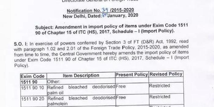 印度限制進口不要慌 先看看這一篇