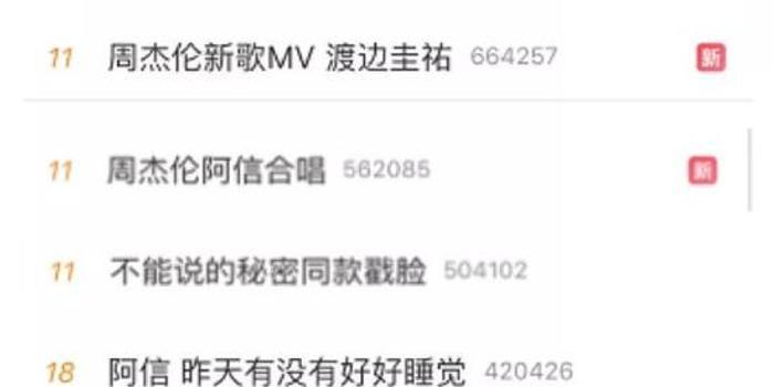 """騰訊音樂市值漲45億 失去周董的網易云""""要哭了""""?"""