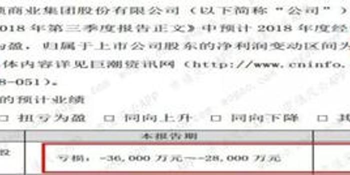 """大型""""車禍現場"""":青島金王變坑王 人人樂巨虧2.2億"""