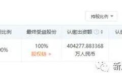 华晨汽车今日正式宣布破产 此前免费转让华晨中国股权