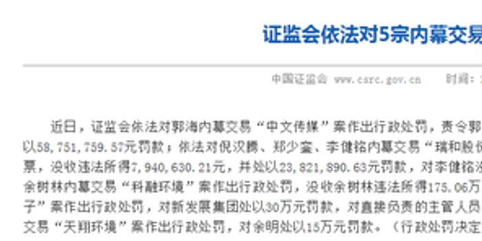頻繁聯絡公司高層套取內幕 牛散郭海被罰沒1.17億