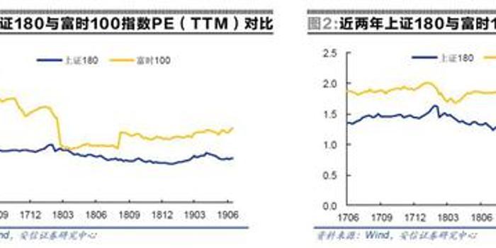安信陳果:資本市場開放迎里程碑 加速A股估值國際化