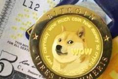 港股并非是一个非常低估的市场_狗狗币怎么卖