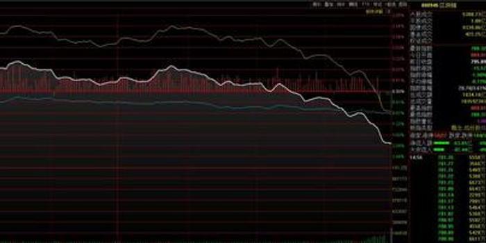 一天浮虧近20% 區塊鏈概念股中科軟差點跌成天地板