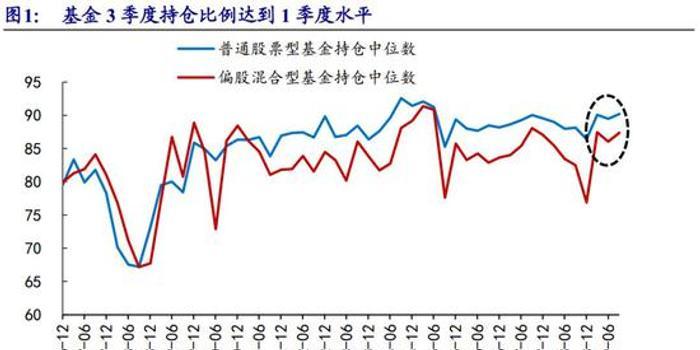 新时代策略:市场一直调不下去? 11月可能结束震荡