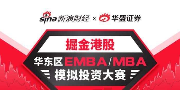 百萬股票等你拿 華盛證券EMBA/MBA模擬投資賽將啟動