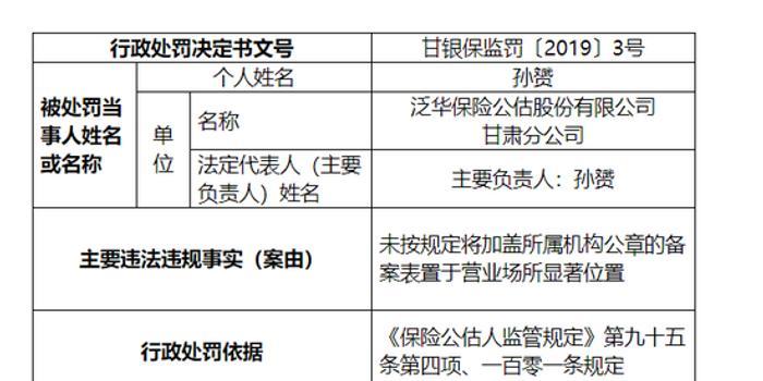 3d藏機圖天齊網_泛華公估甘肅分公司被罰2萬:未將備案表置于顯著位置