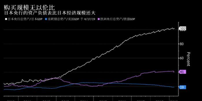 日本央行强化低利率?#20449;?维持主要政策举措不变