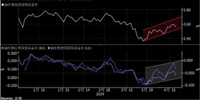 日本長假到來前夕 日本央行意外減少債券購買規模